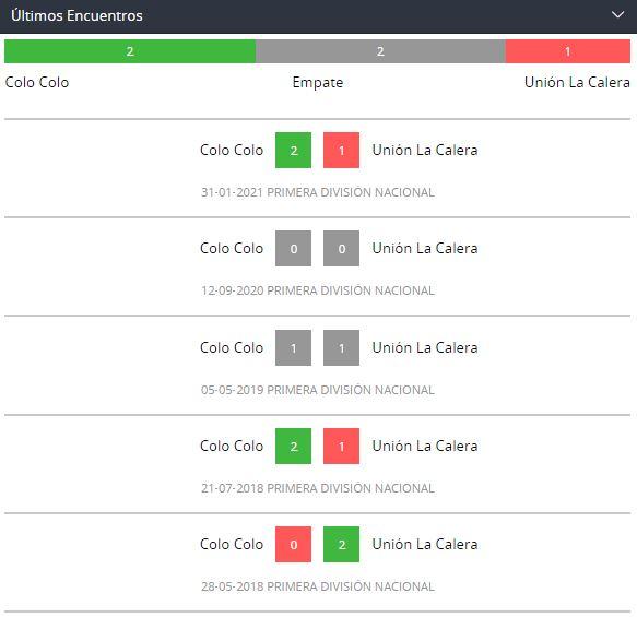 Betsson Colo-Colo vs. La Calera Apostar