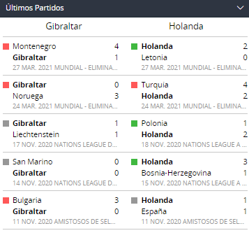 Betsson Chile Apostar en Eliminatorias UEFA