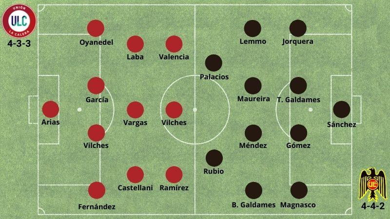 BEtsson Chile y -Union-La-Calera-vs.-Union-La-Espanola