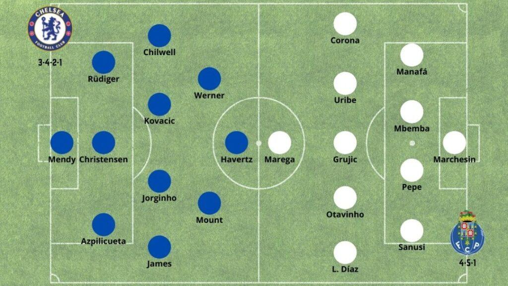 Betsson Chile Alineacion Chelsea Porto