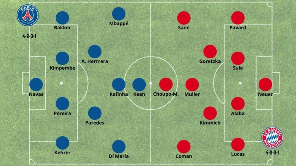 Betsson Chile Alineaciones Probables