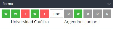 betsson chile u catolica argentinos jrs