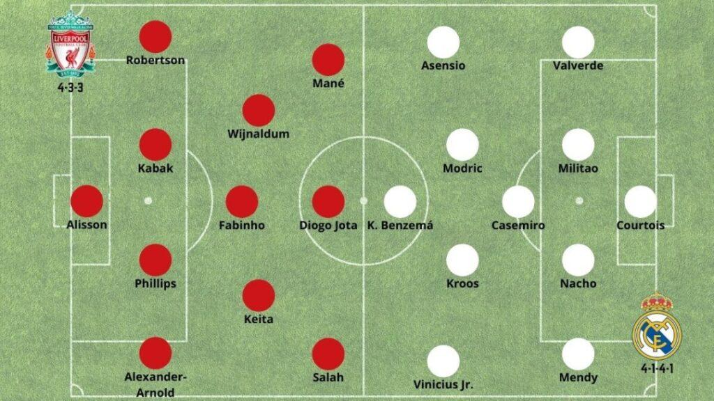 Betsson Chile Alineacion Liverpool Madrid