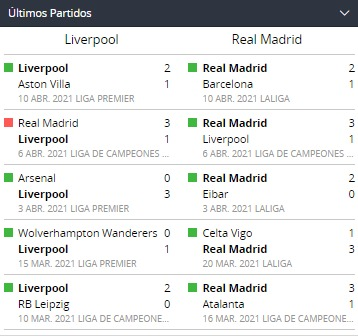 Betsson Chile Ultimos Partidos Liverpool Madrid