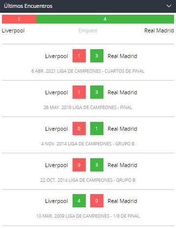 Betsson Chile ultimos encuentros Liverpool vs Madrid