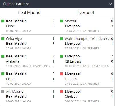 Ultimos partidos Madrid Liverepool Betsson Chile