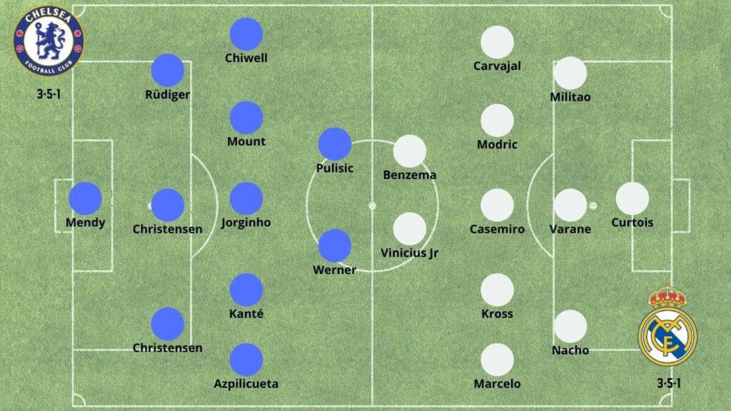 Betsson Chile Chelsea vs Real Madrid