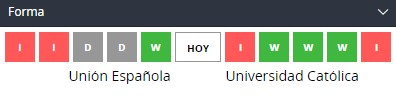 betsson chile forma ues uca