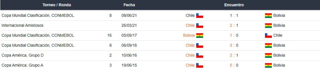 Betsson Copa América 2021