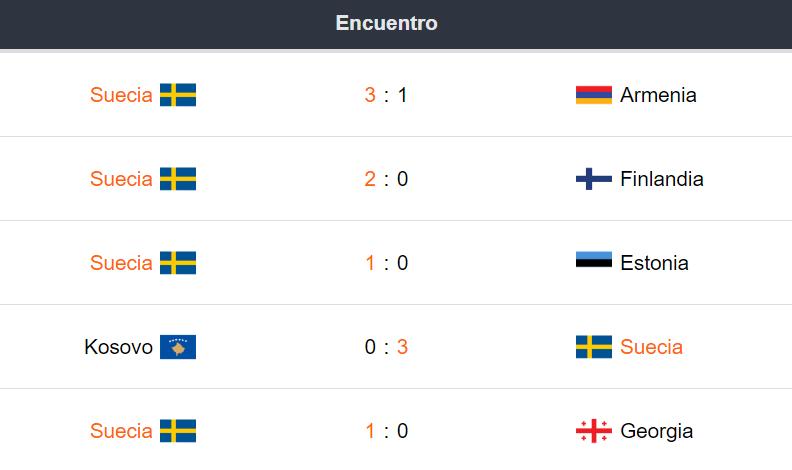 Últimos partidos de Suecia