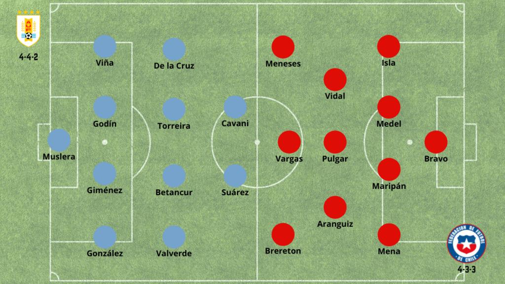 Betsson: Uruguay vs Chile