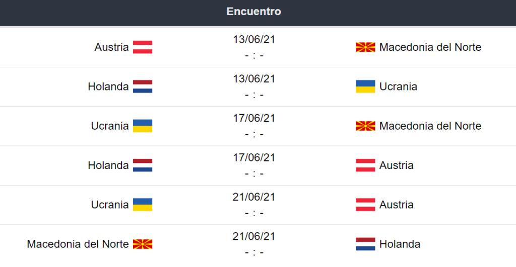 Betsson App Partidos Grupo C Eurocopa 2021