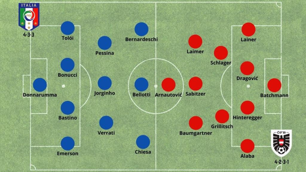 Apostar en Eurocopa Italia vs Austria en Betsson Chile