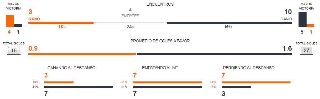 U. La Calera vs Colo Colo