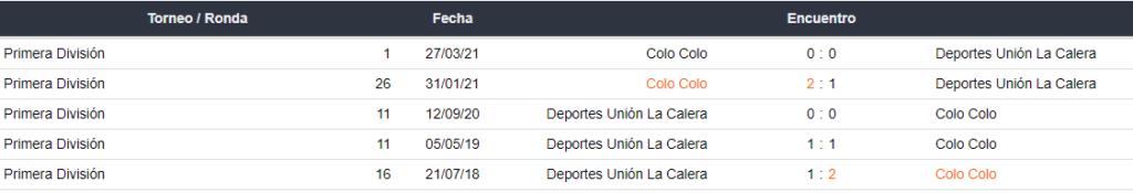Últimos 5 compromisos entre U. La Calera vs Colo Colo