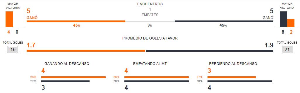 Previa del partido Barcelona vs Bayer Múnchen