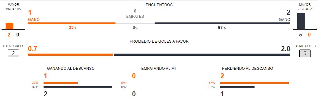 Previa del partido Club Brujas vs PSG