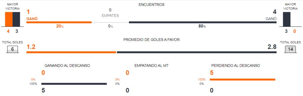 Previa del partido Inter de Milán vs Real Madrid