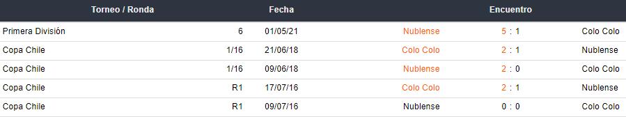 Últimos 5 enfrentamientos entre Colo Colo y Ñublense