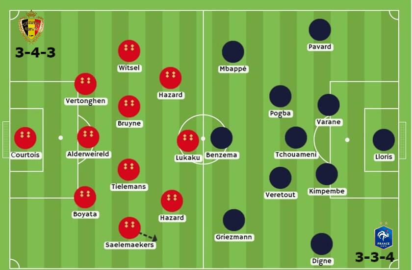 Bélgica vs Francia apuestas Betsson Chile