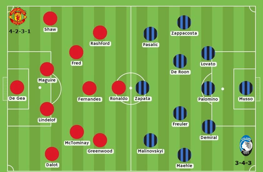 Manchester United vs Atalanta apuestas Betsson Chile