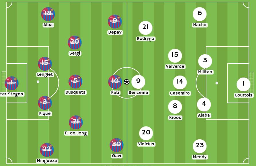 Betsson Chile Posibles alineaciones Barcelona vs Real Madrid