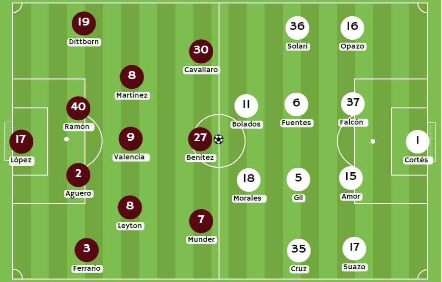 Betsson Chile Posibles alineaciones La Serena vs Colo Colo