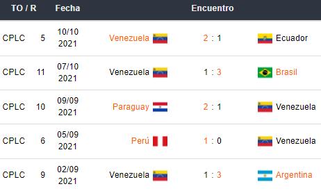 Algunos datos y estadísticas del Chile vs Venezuela